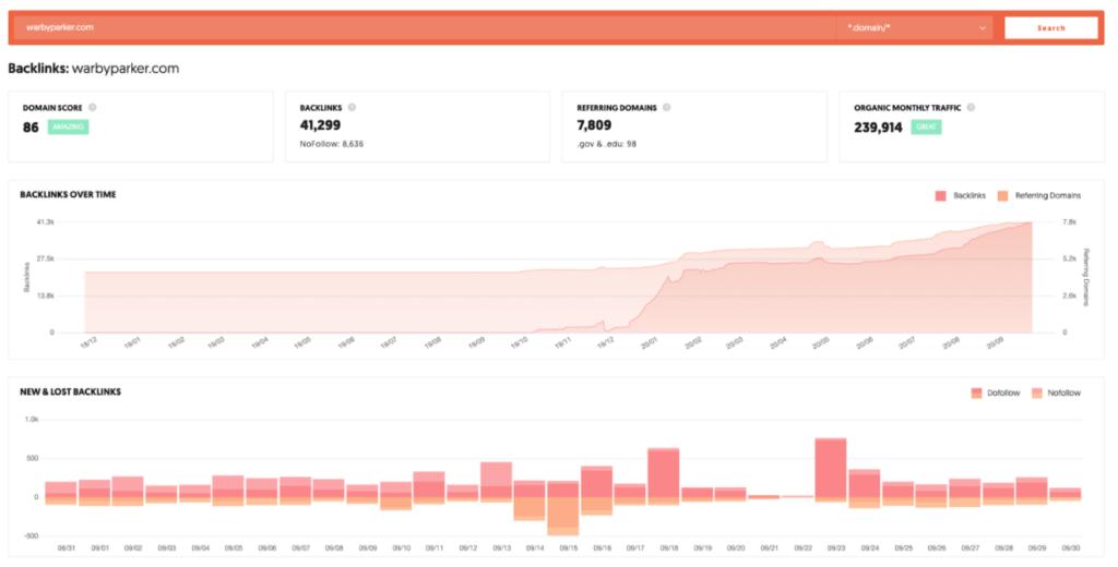Backlink audit Ubersuggest warbyparker.com, Crispy Content®