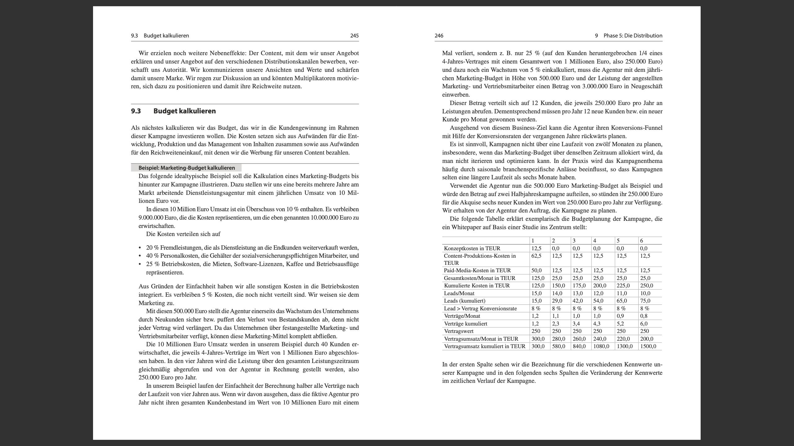 12-Methodisches-Content-Marketing-Gerrit-Grunert