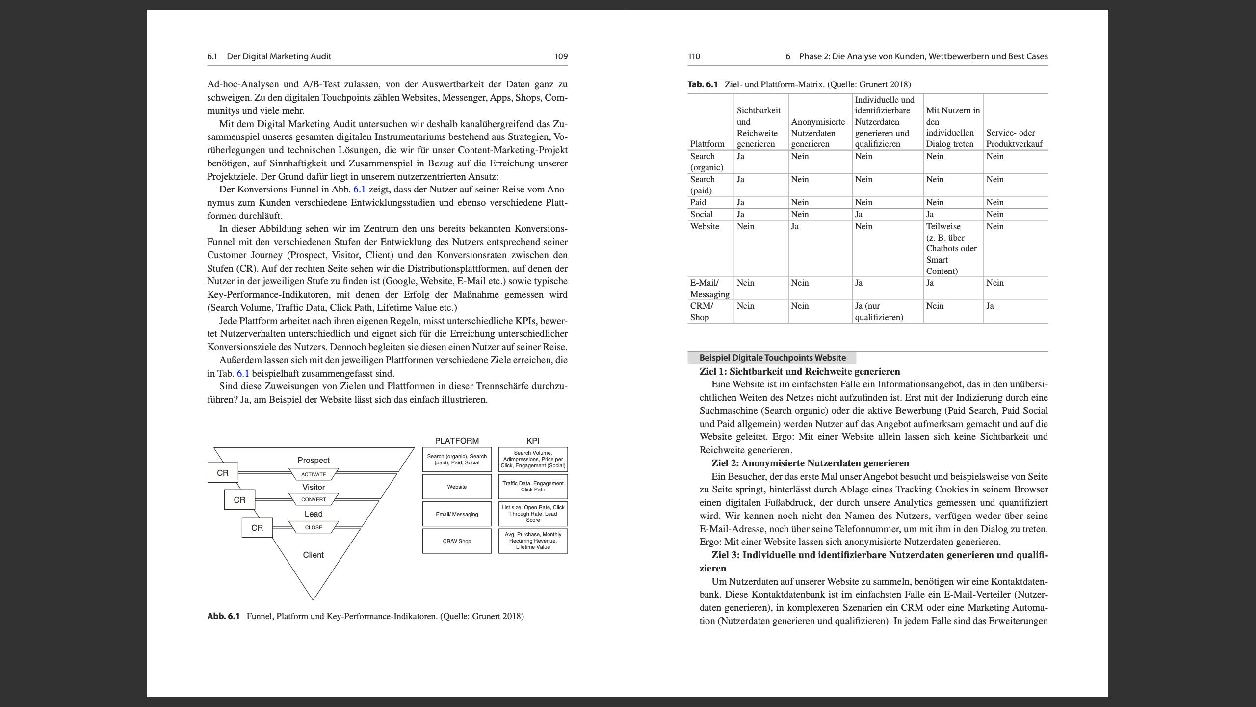 8-Methodisches-Content-Marketing-Gerrit-Grunert