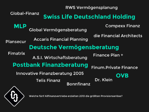 crispy-content-content-marketing-blog-branchencheck-finanzvertriebe-nach-provisionserloesen