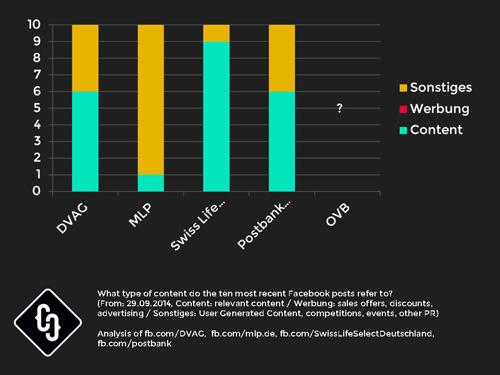 crispy-content-facebook-posts-finance