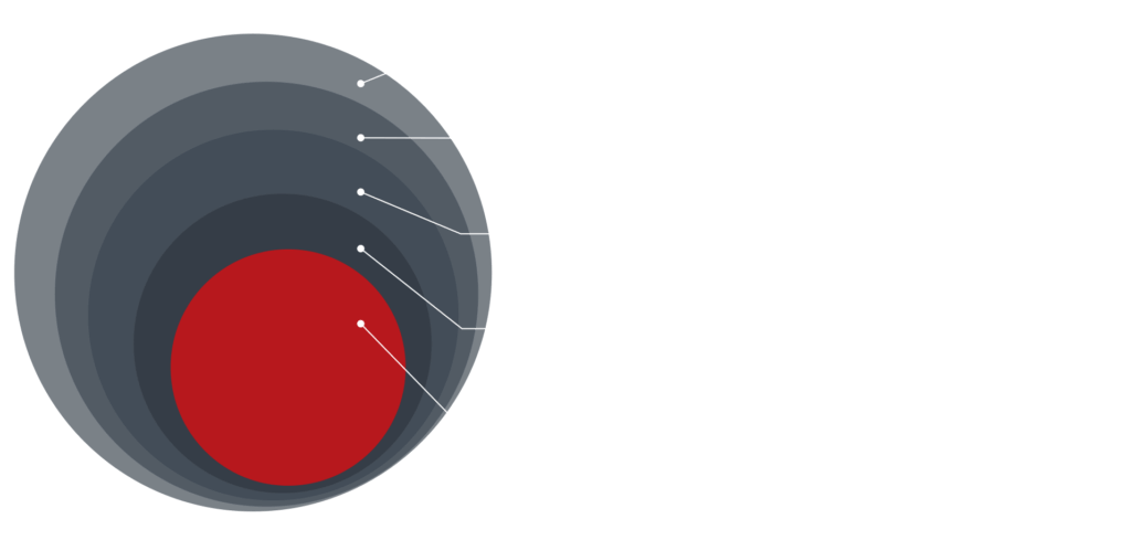 content-marketing-strategy-stack-crispy-content-1024x489
