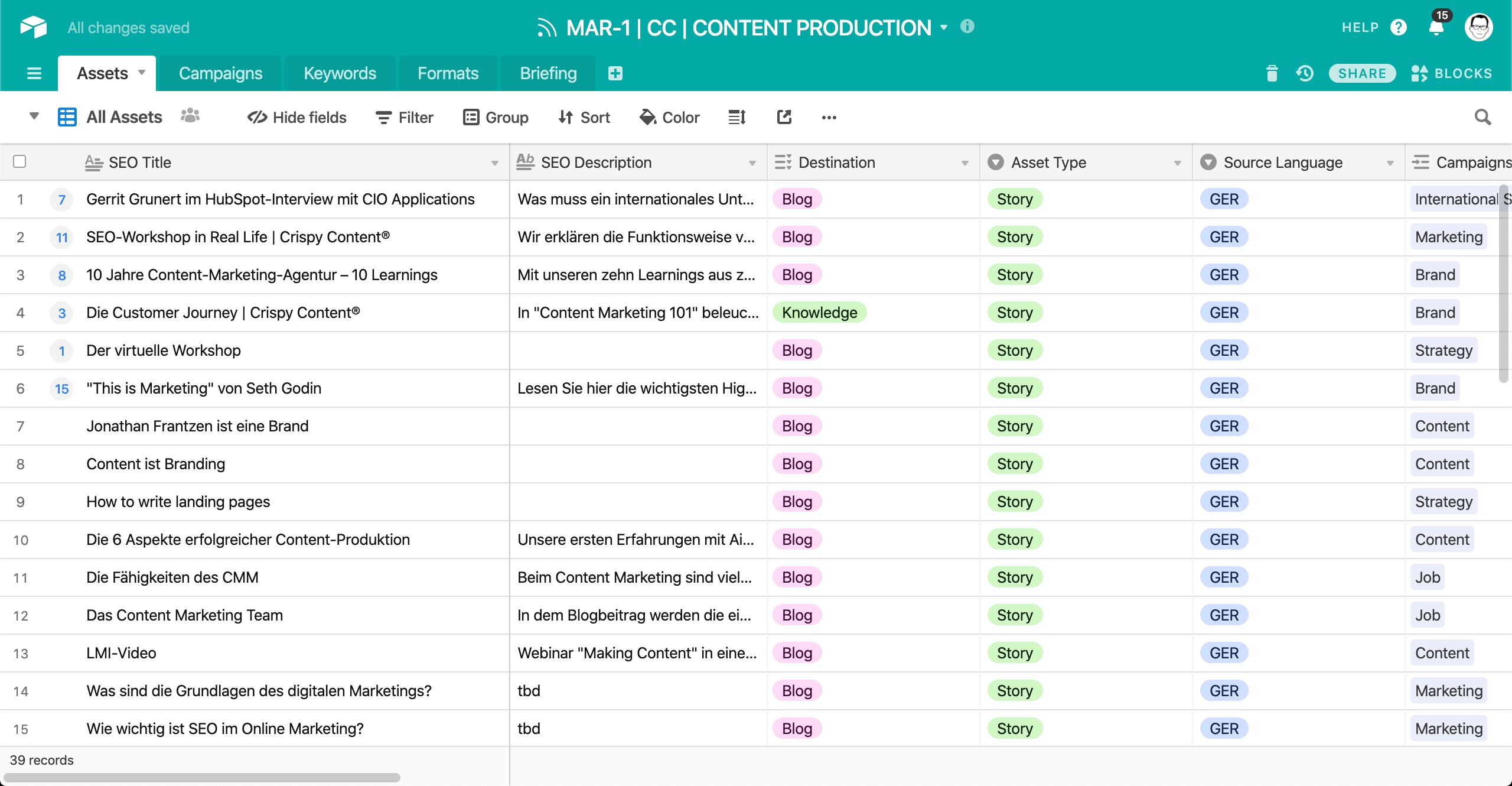 Content Asset Spreadsheet, Airtable