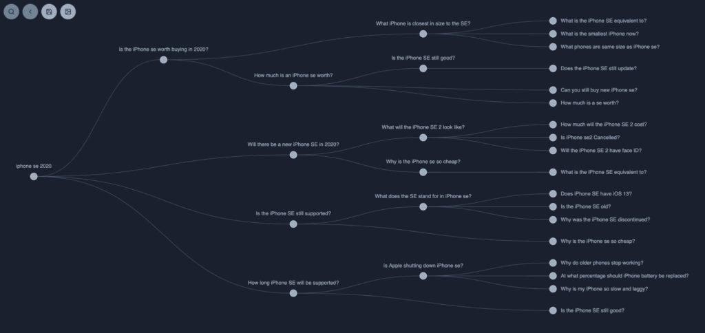 content-production-tools-crispy-content11.14.12-1024x484_alsoasked
