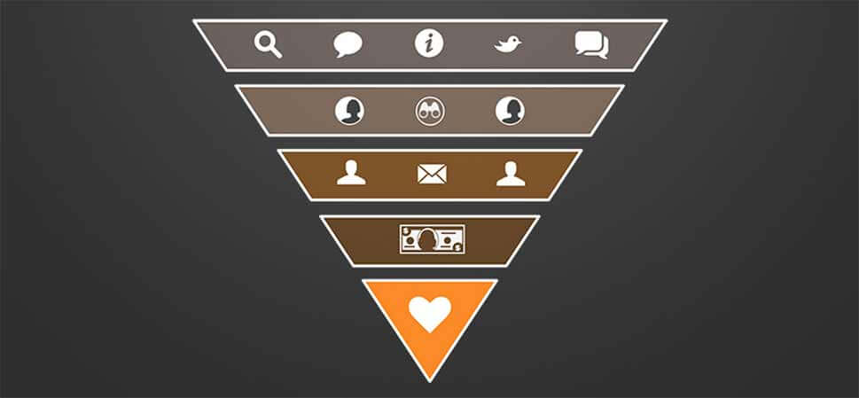 lead-nurturing-lead-intelligence-content-marketing