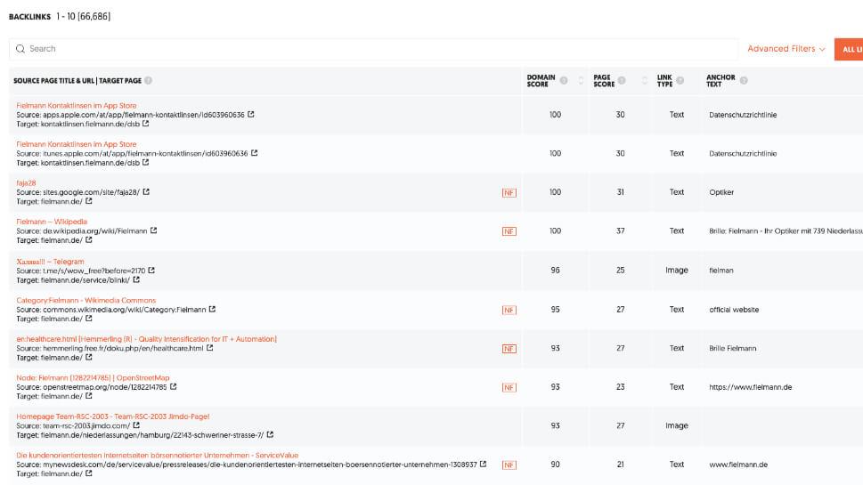 Ubersuggest Backlink Details by Crispy Content
