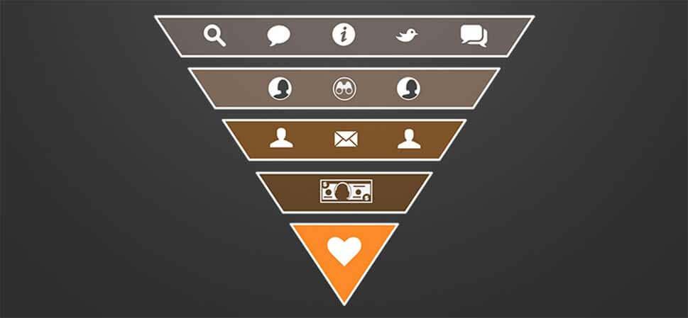 Closing the Gap: Lead Nurturing & Lead Intelligence im Content Marketing