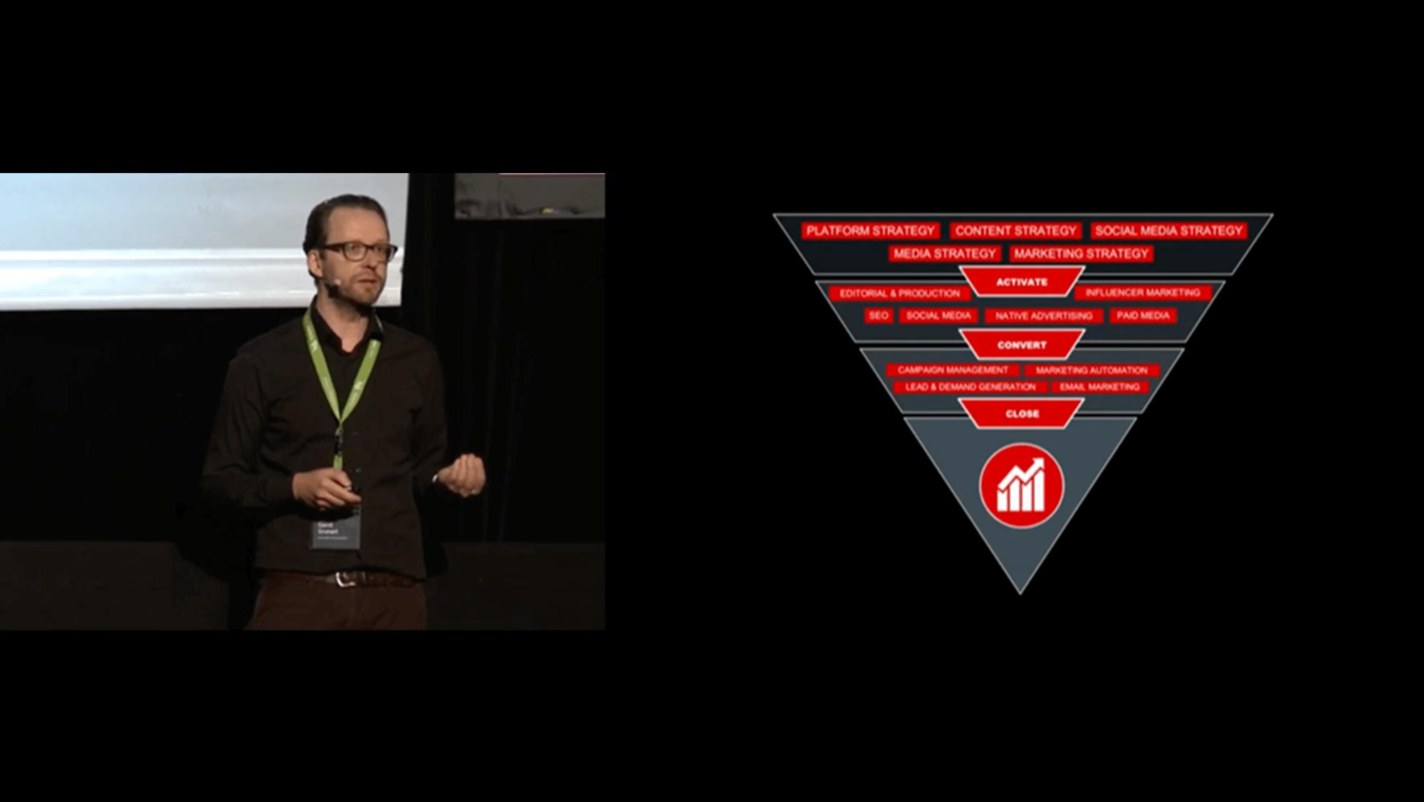 Mo' Money, No Problems –der Live-Mitschnitt vom Searchmetrics Summit 2017